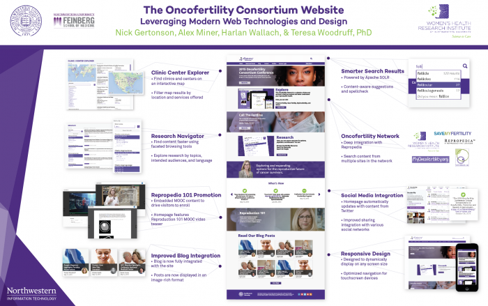 ONCO-CONST-WEB